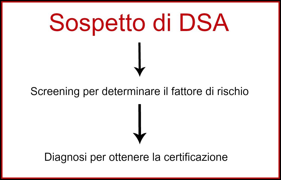 DSA (dislessia & co.): screening e diagnosi